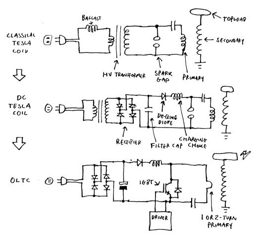 Index2 together with Sstate in addition Tesla Coil Driver Circuit together with Oltcfaq10 together with 4650. on solid state tesla coil circuit diagram